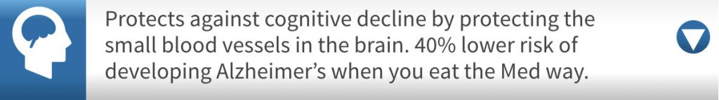 Protects against cognitive decline